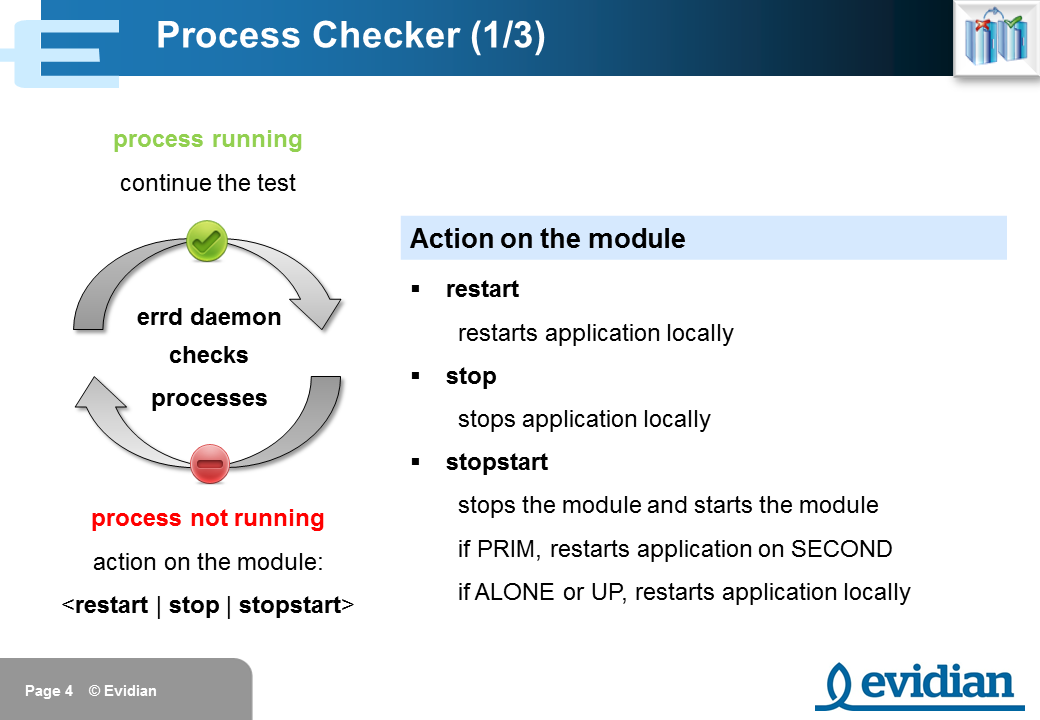 Evidian SafeKit Training - Checkers Configuration - Slide 4