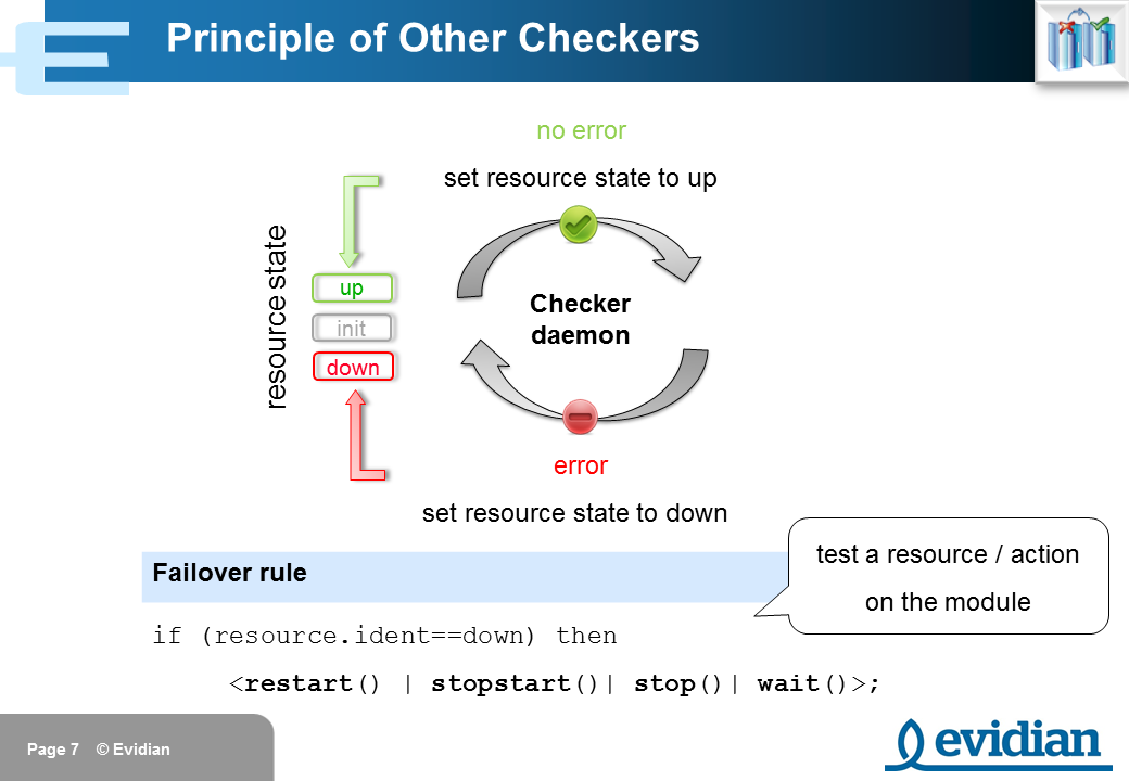 Evidian SafeKit Training - Checkers Configuration - Slide 7