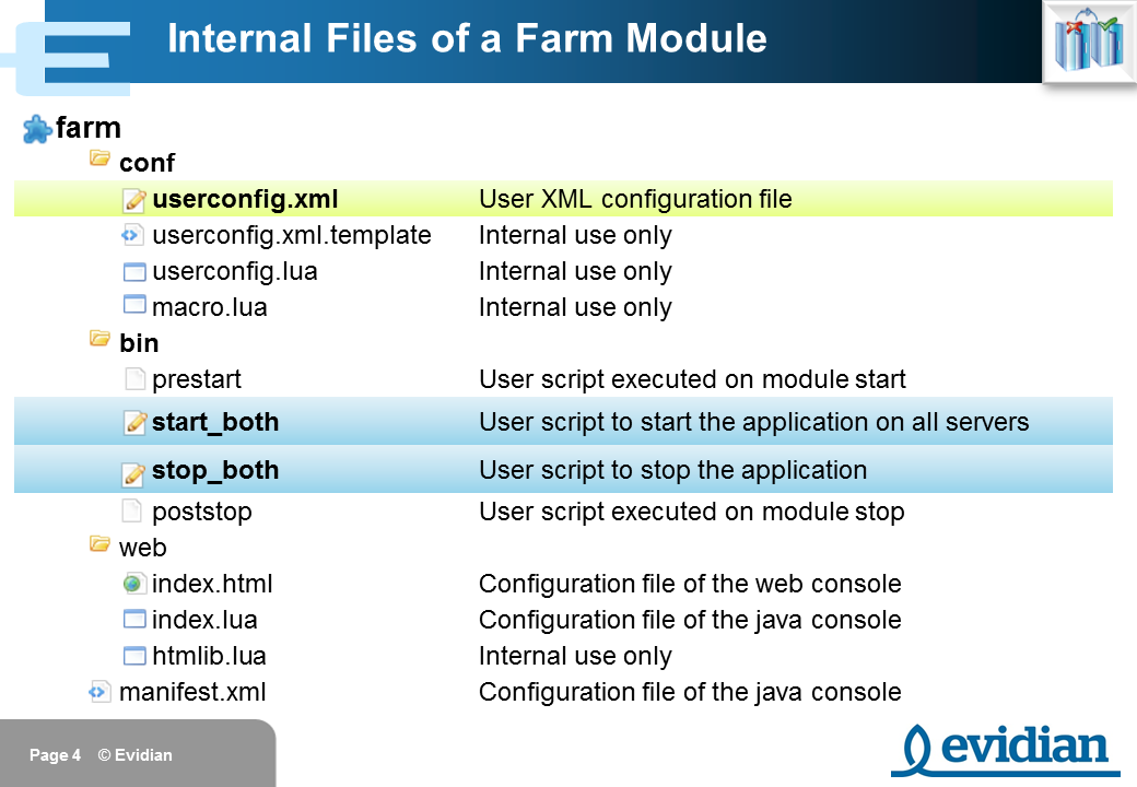 Evidian SafeKit Training - Farm Module Configuration - Slide 4