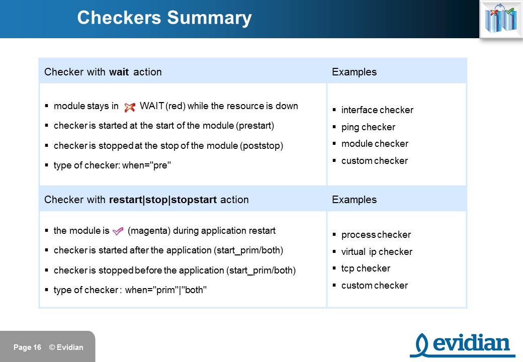 Evidian SafeKit Training - Checkers Configuration - Slide 16