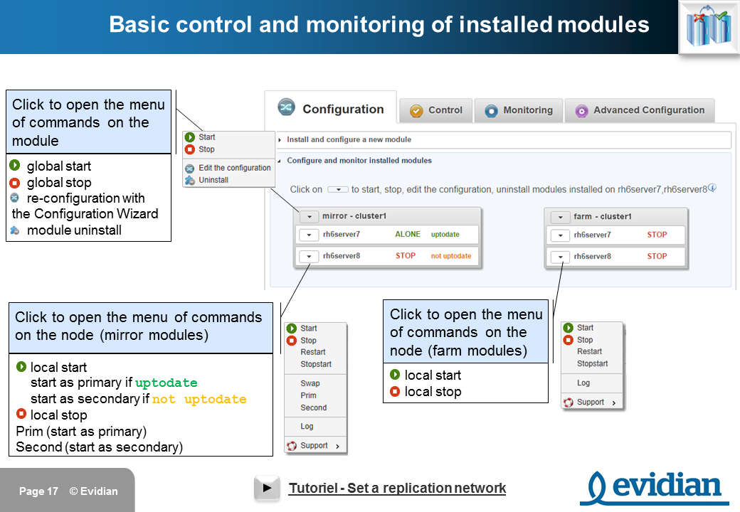 Evidian SafeKit Training - Management Console Web - Slide 17