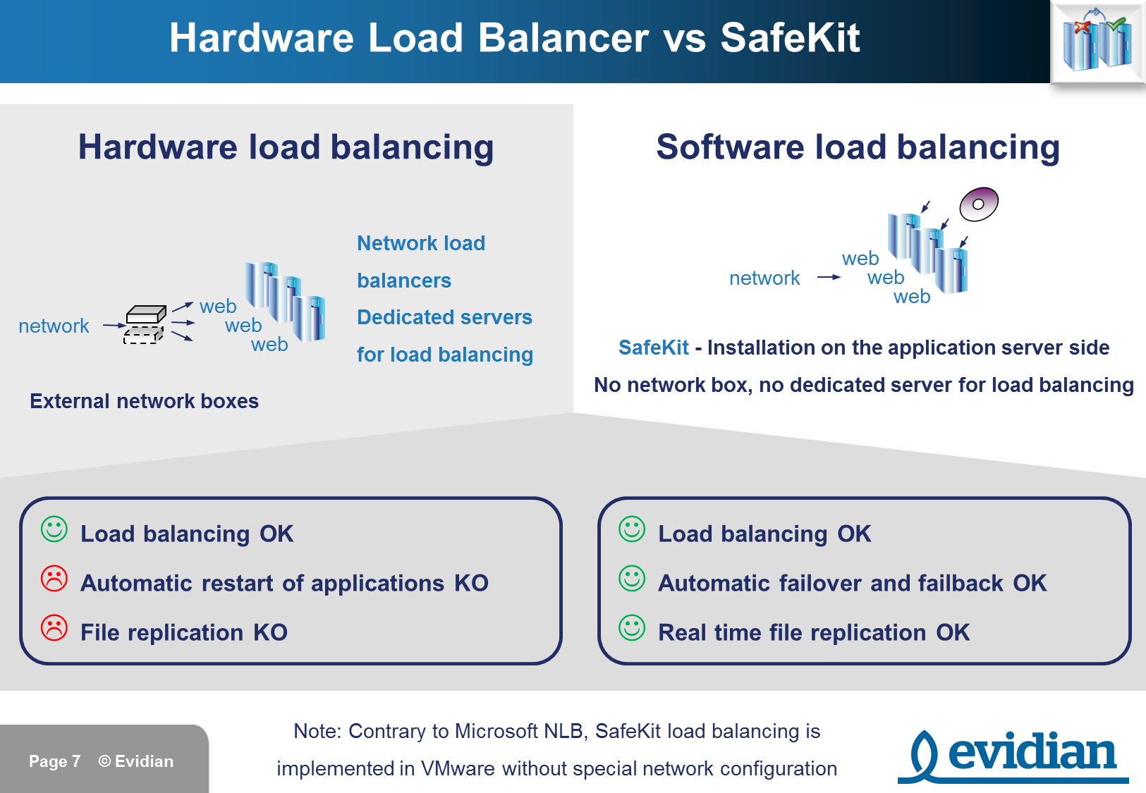 Evidian SafeKit Training - Comparison - Slide 7
