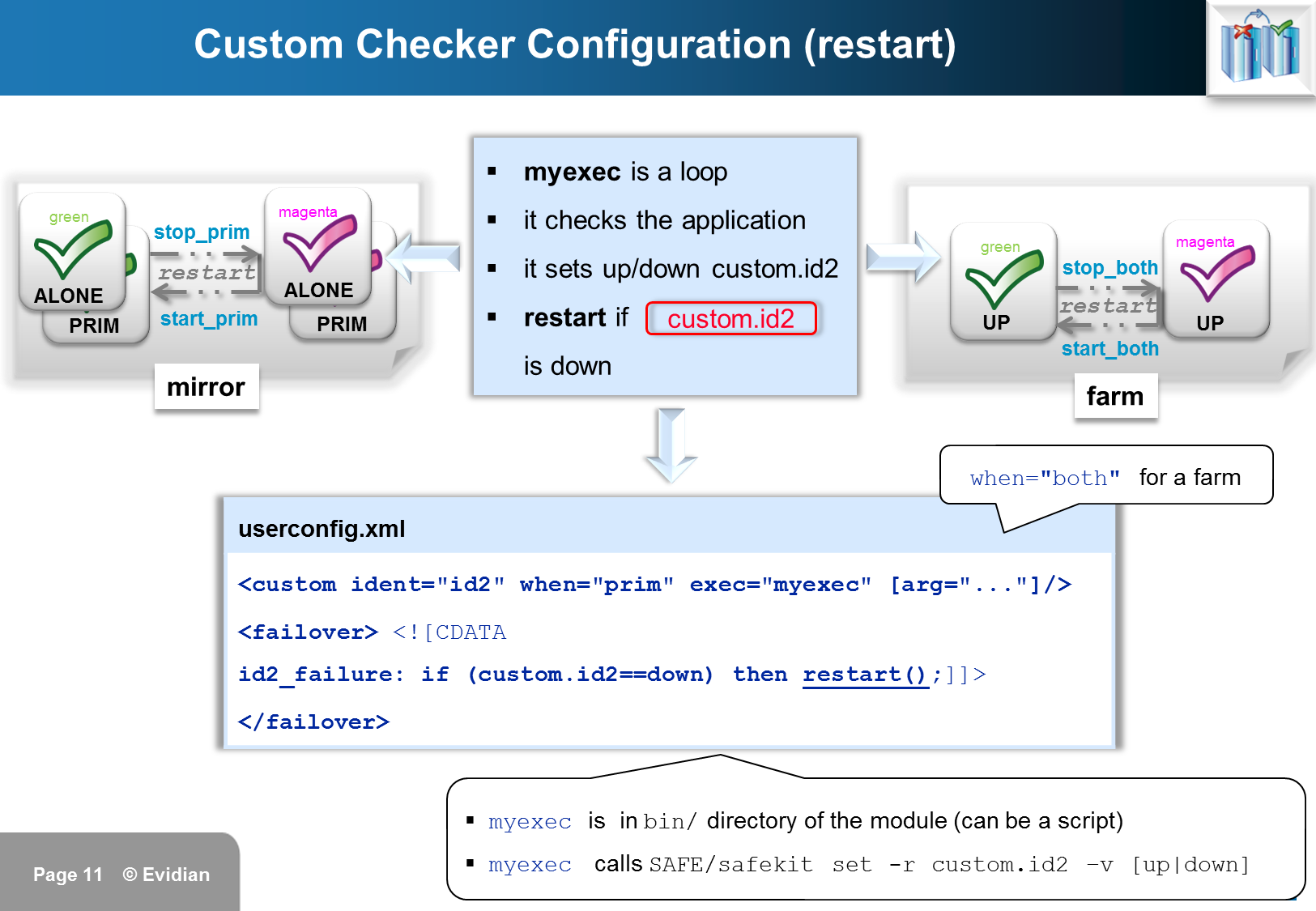 Evidian SafeKit Training - Checkers Configuration - Slide 11