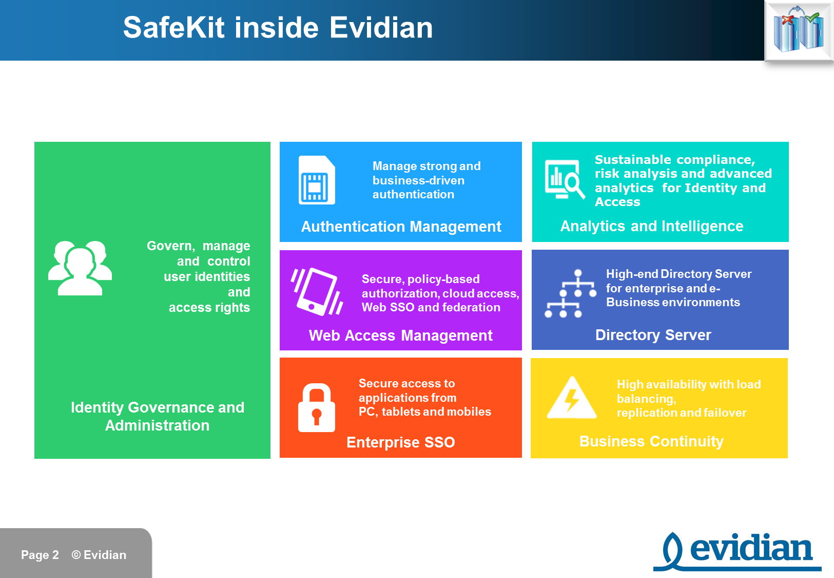 Evidian SafeKit Training - Introduction - Slide 2