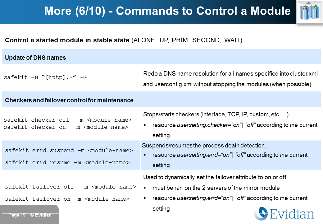 Evidian SafeKit Training - Command Line Interface - Slide 19