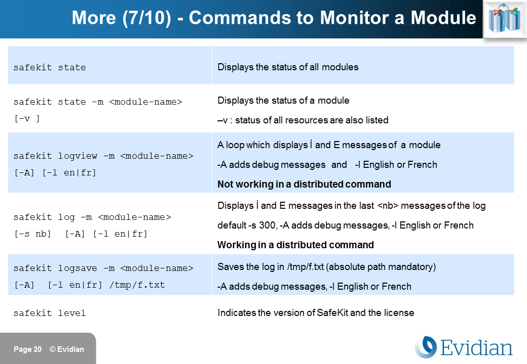 Evidian SafeKit Training - Command Line Interface - Slide 20