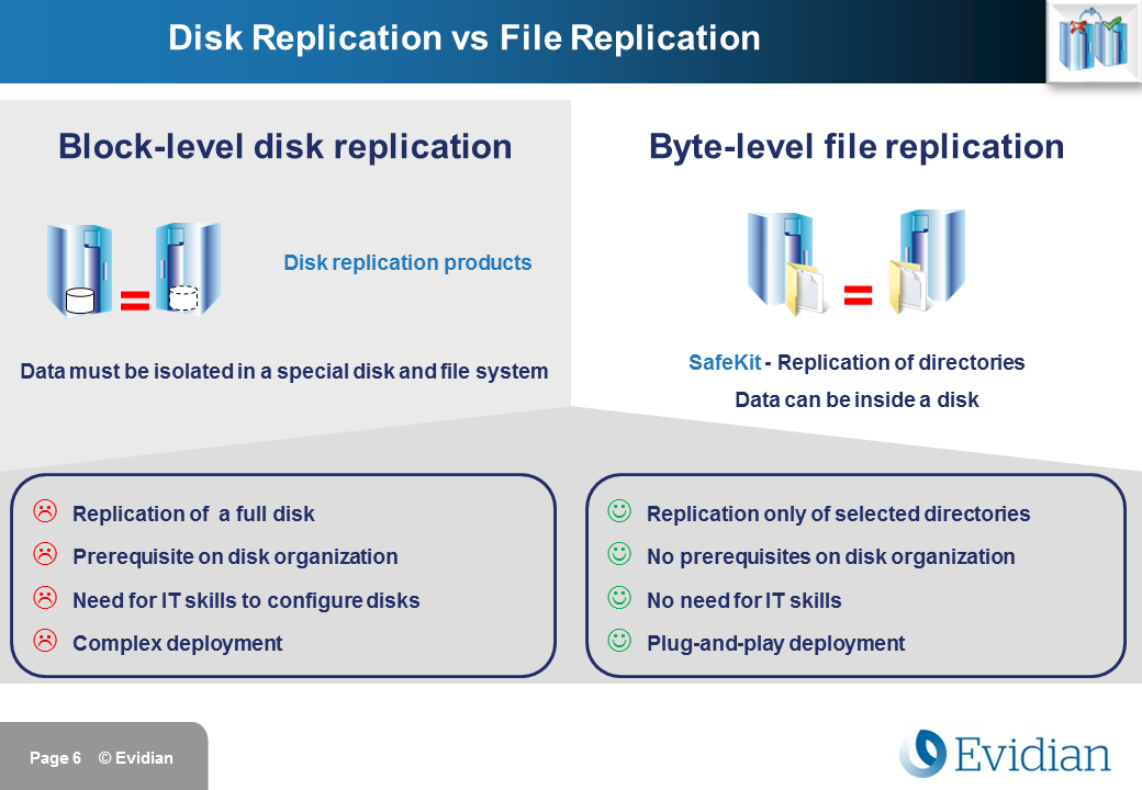 Evidian SafeKit Training - Comparison - Slide 6