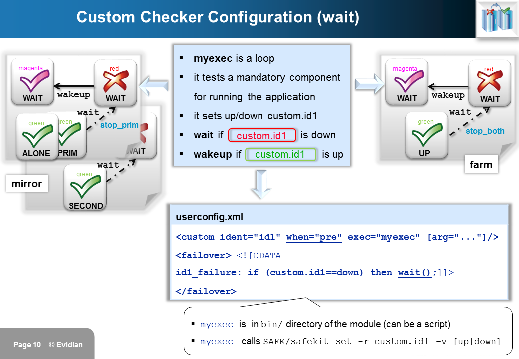 Evidian SafeKit Training - Checkers Configuration - Slide 10