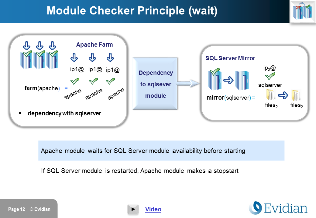 Evidian SafeKit Training - Checkers Configuration - Slide 12