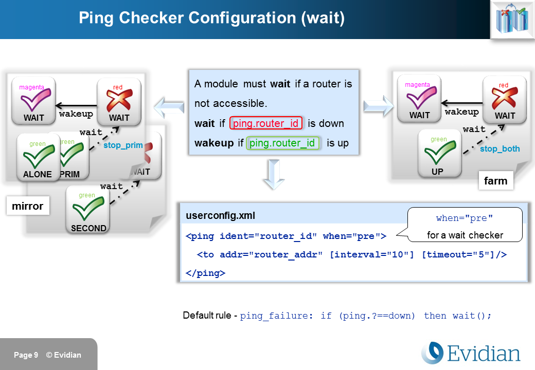 Evidian SafeKit Training - Checkers Configuration - Slide 9