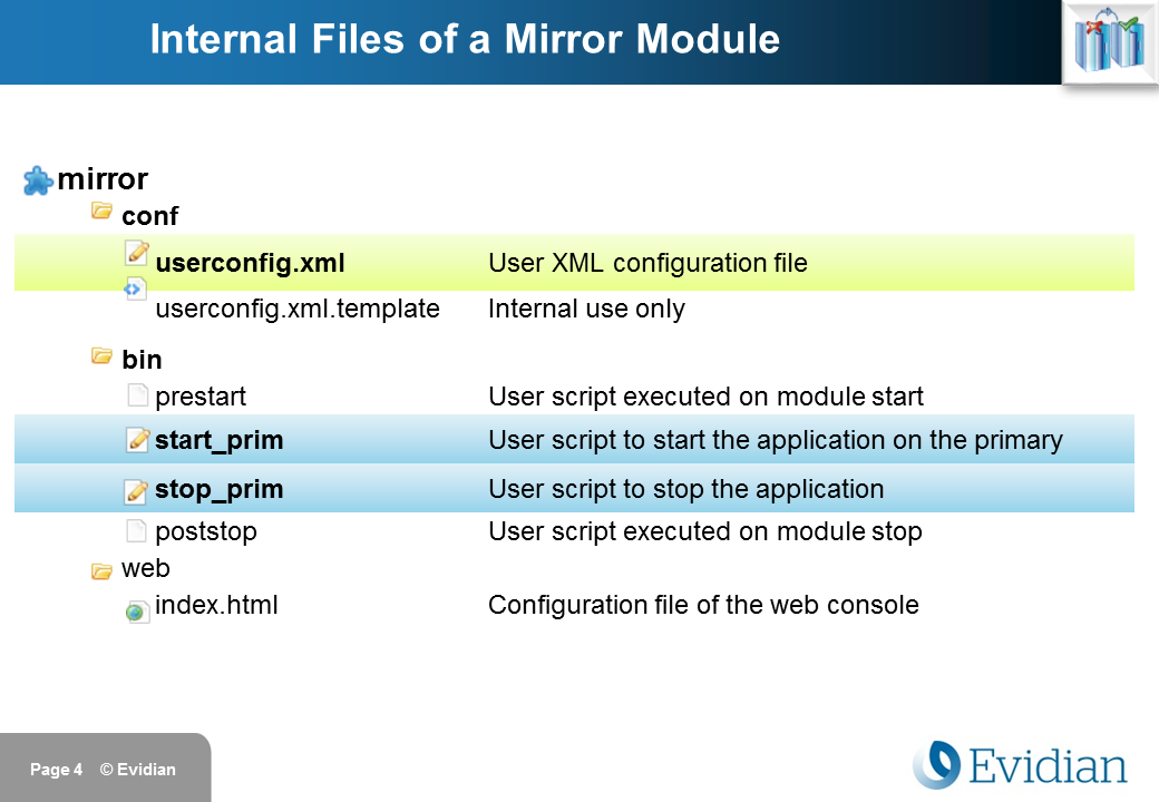 Evidian SafeKit Training - Mirror Module Configuration - Slide 4