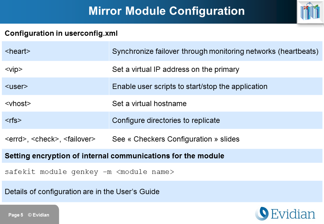 Evidian SafeKit Training - Mirror Module Configuration - Slide 5