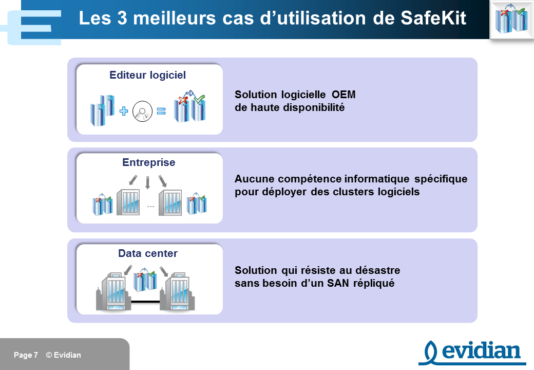 Formation à Evidian SafeKit - Introduction - Slide 7