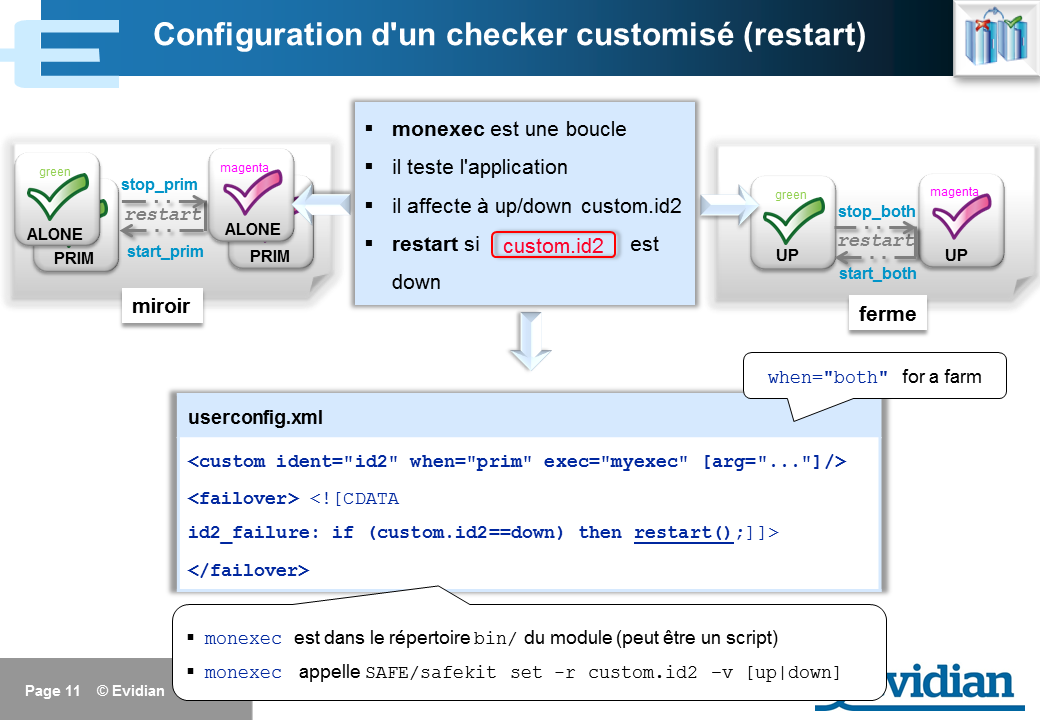 Formation à Evidian SafeKit - Configuration des checkers - Slide 11