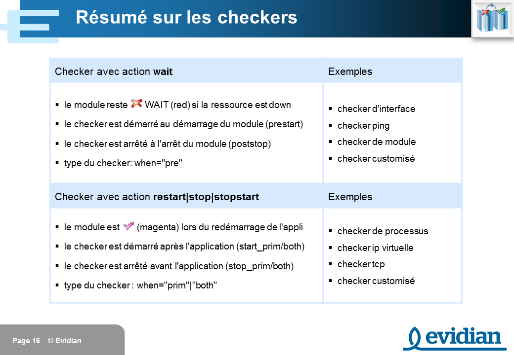 Formation à Evidian SafeKit - Configuration des checkers - Slide 16