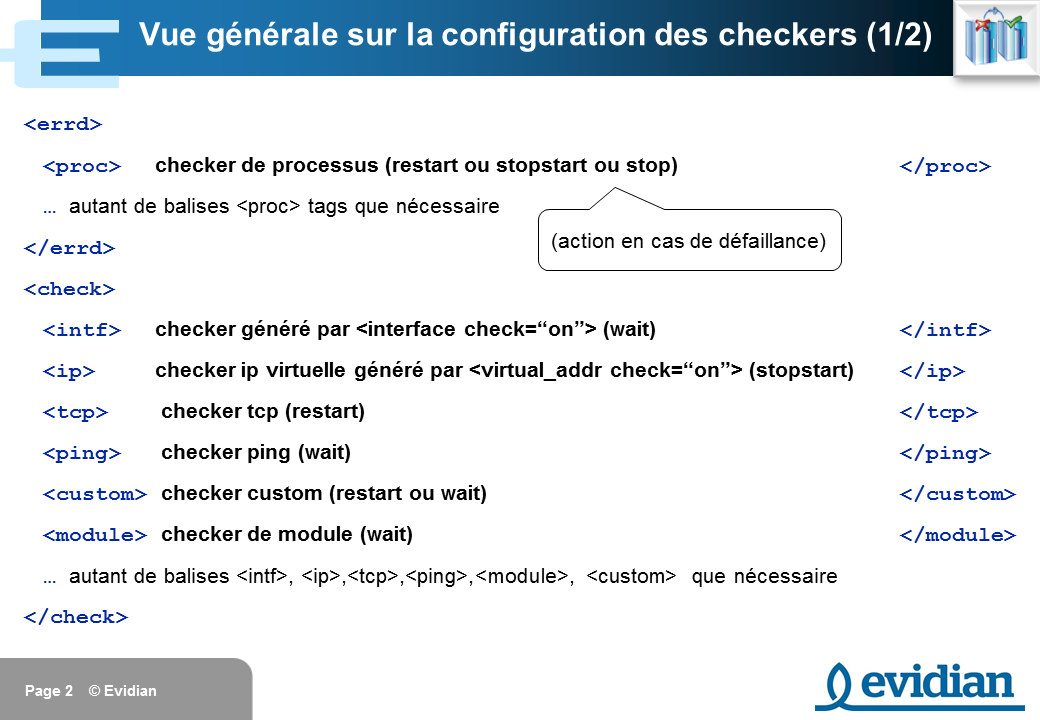 Formation à Evidian SafeKit - Configuration des checkers - Slide 2