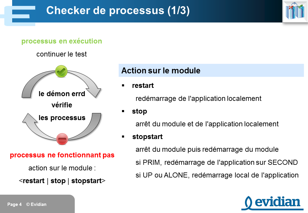 Formation à Evidian SafeKit - Configuration des checkers - Slide 4