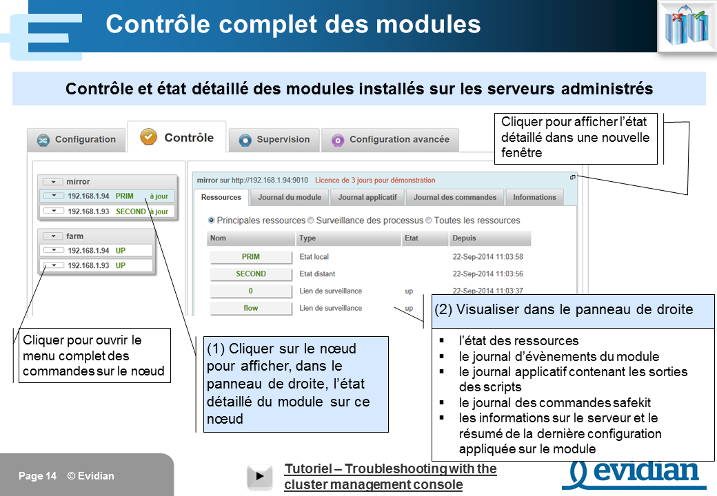 Formation à Evidian SafeKit - Console de gestion web - Slide 14