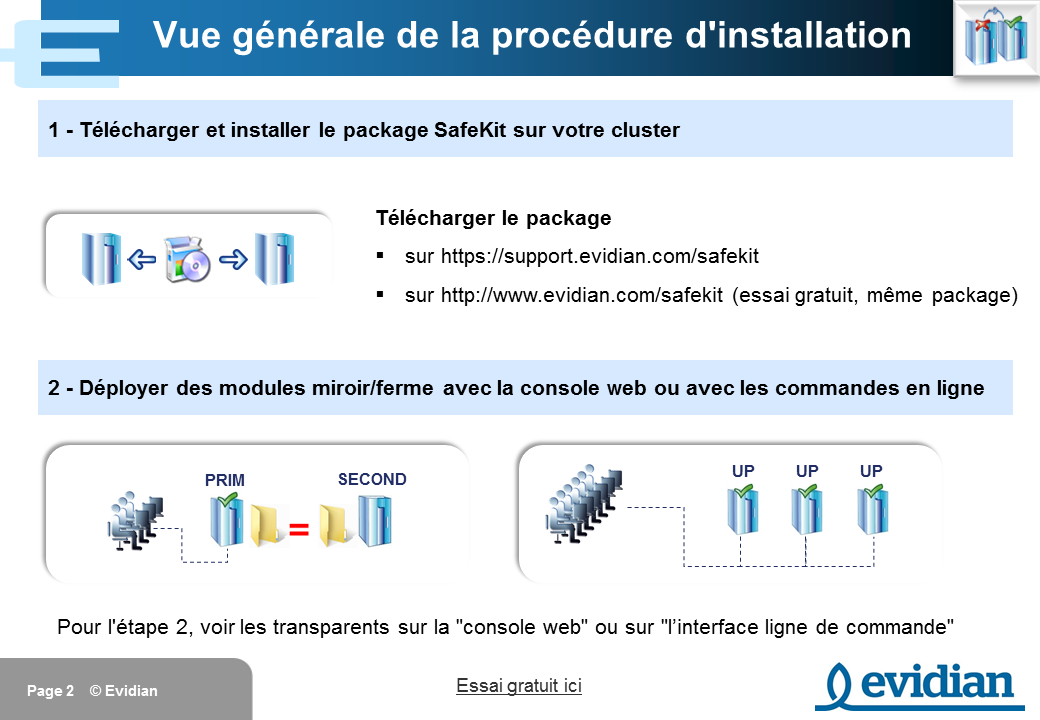 Formation à Evidian SafeKit - Installation - Slide 2