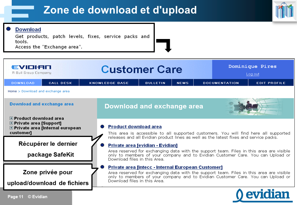 Formation à Evidian SafeKit - Support - Slide 11