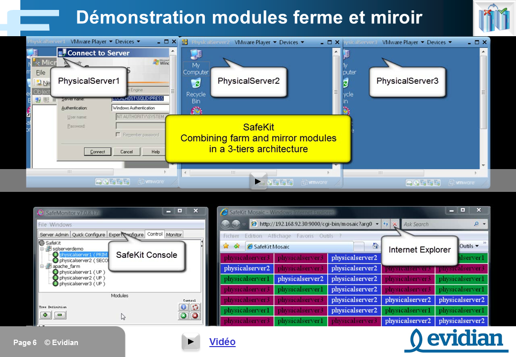 Formation � Evidian SafeKit - Videos - Slide 6