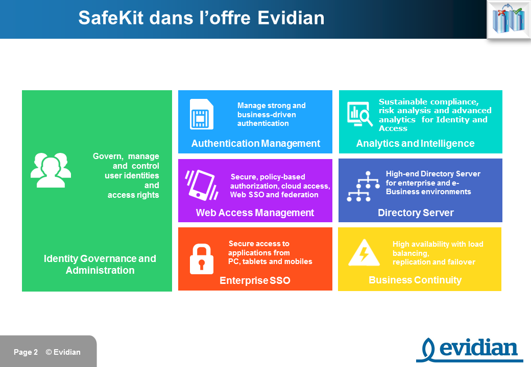Formation à Evidian SafeKit - Introduction - Slide 2