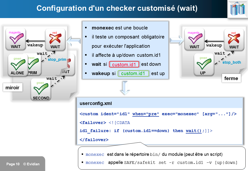 Formation à Evidian SafeKit - Configuration des checkers - Slide 10