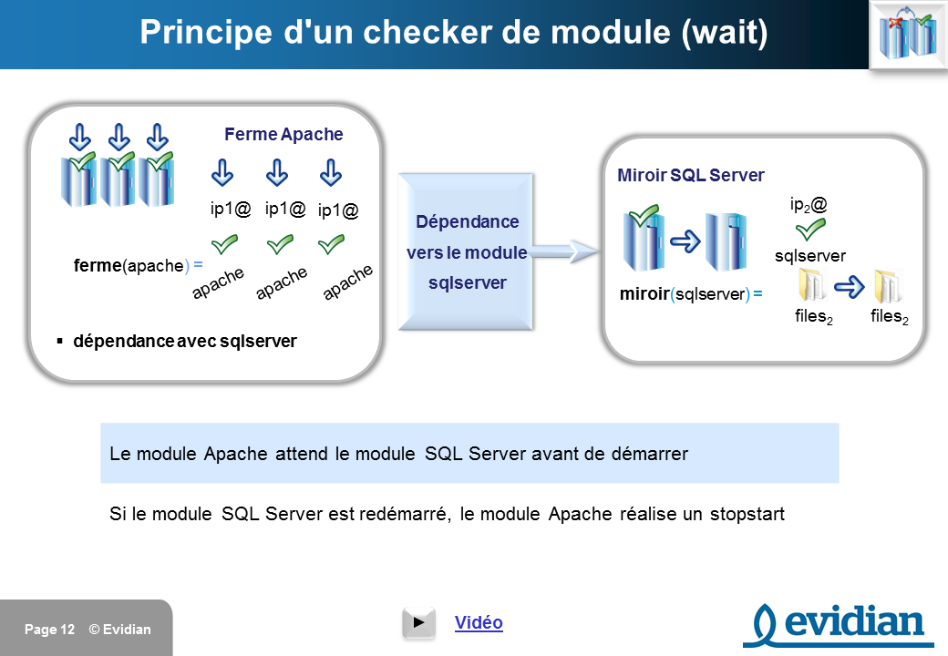Formation à Evidian SafeKit - Configuration des checkers - Slide 12