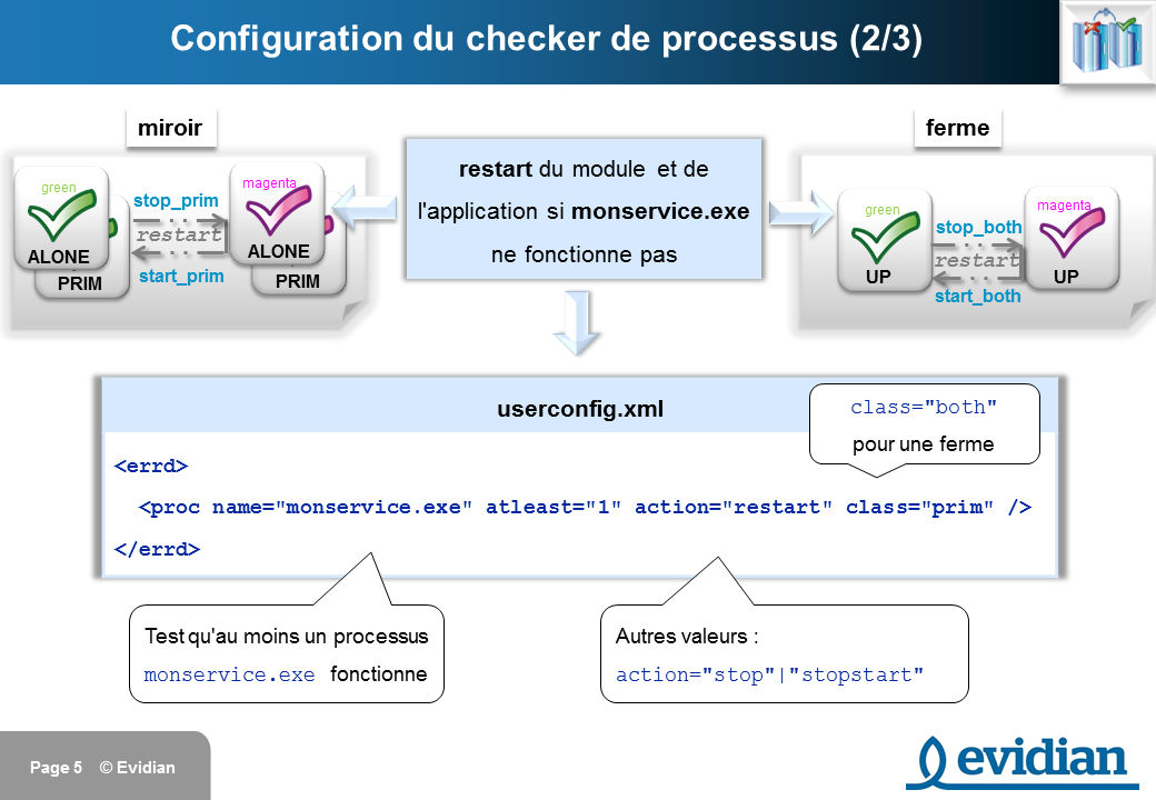 Formation à Evidian SafeKit - Configuration des checkers - Slide 5