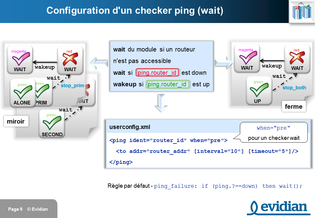 Formation à Evidian SafeKit - Configuration des checkers - Slide 9