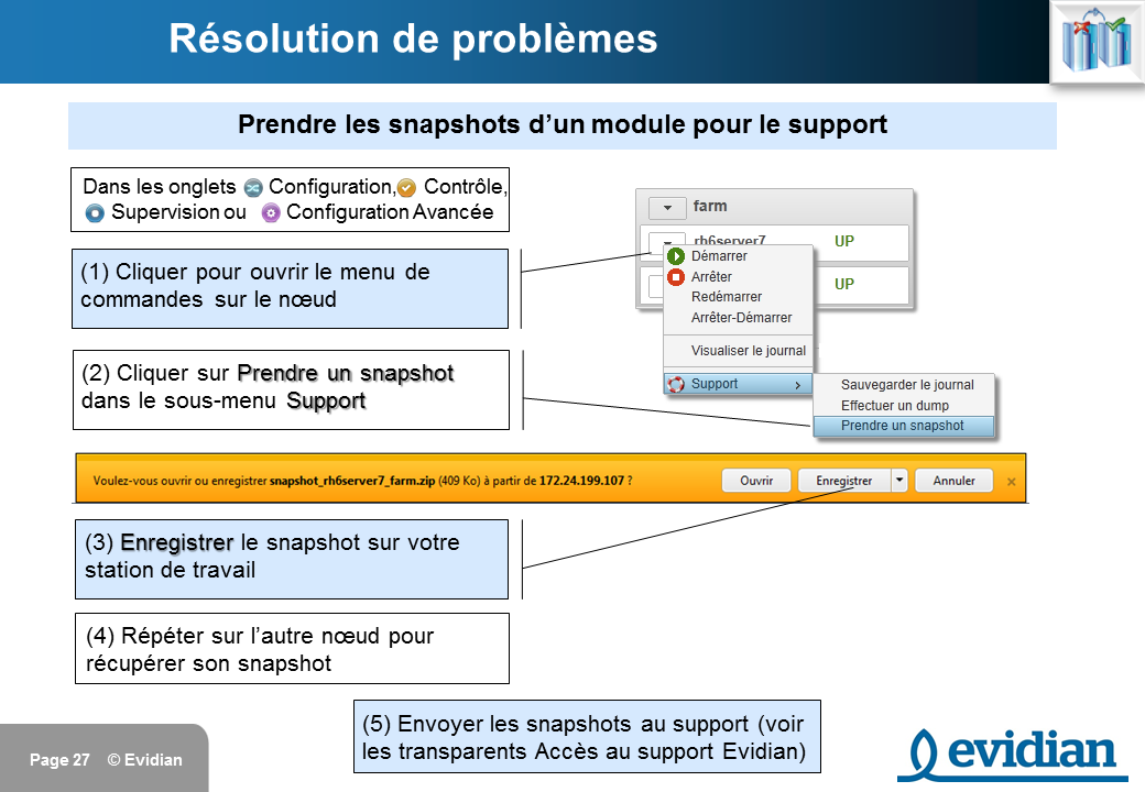 Formation à Evidian SafeKit - Console de gestion web - Slide 27