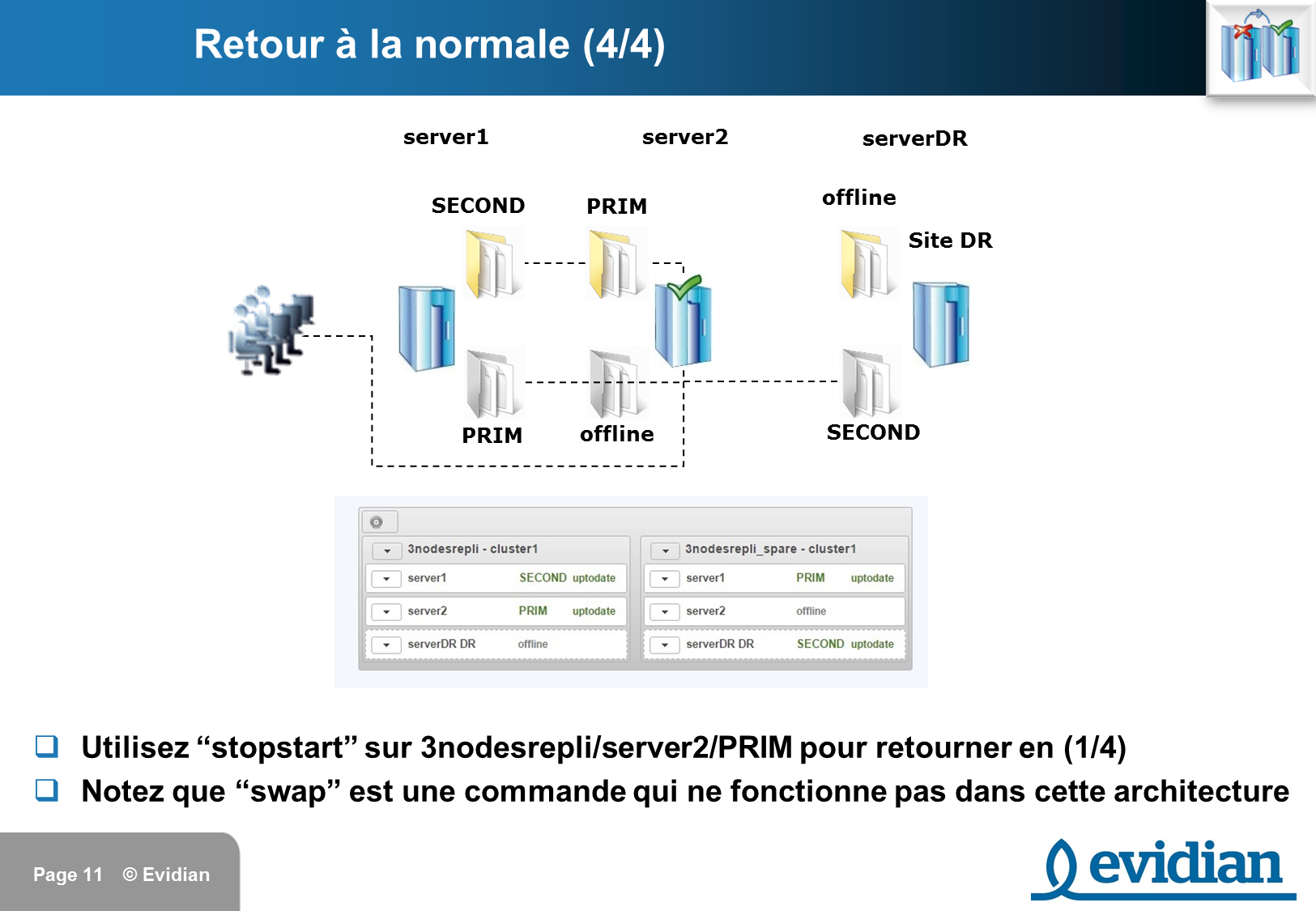 Formation à Evidian SafeKit - Réplication à 3 nœuds  - Slide 11