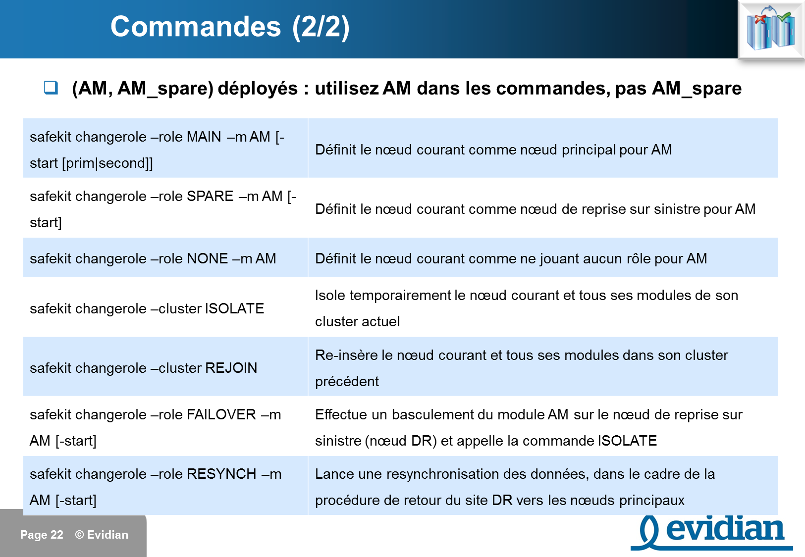 Formation à Evidian SafeKit - Réplication à 3 nœuds  - Slide 22