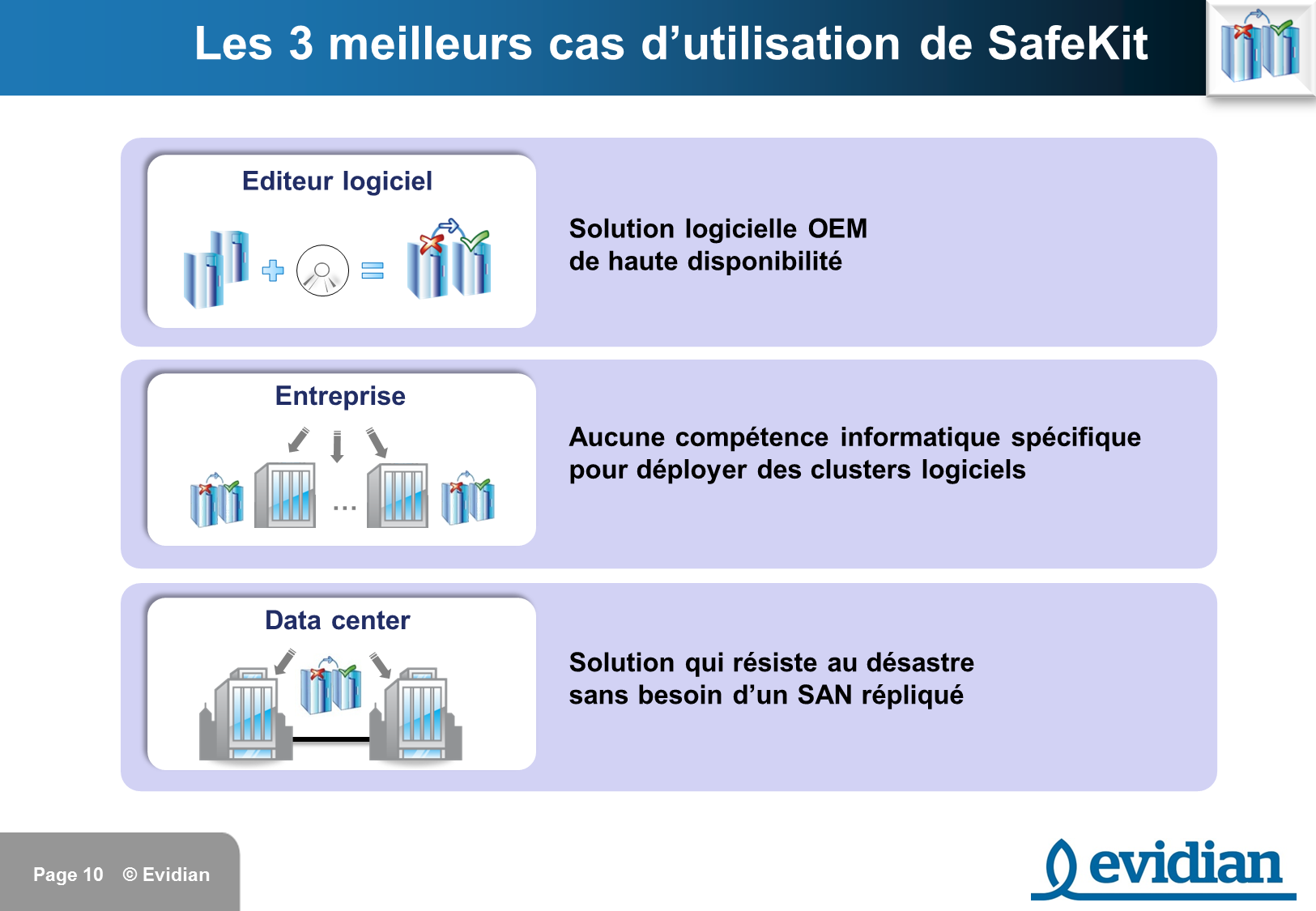 Formation à Evidian SafeKit - Introduction - Slide 10