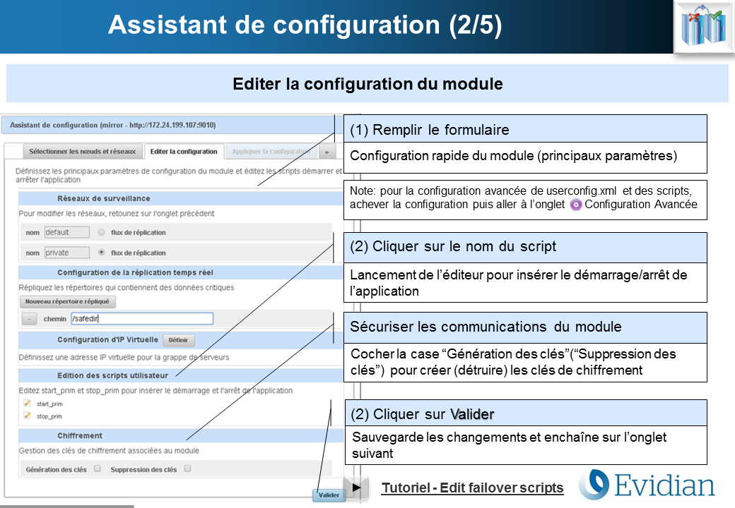 Formation à Evidian SafeKit - Console de gestion web - Slide 13