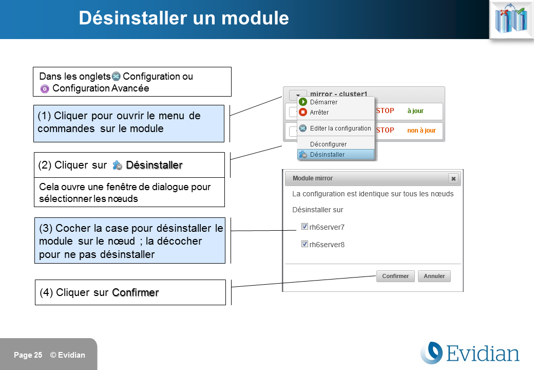 Formation à Evidian SafeKit - Console de gestion web - Slide 25