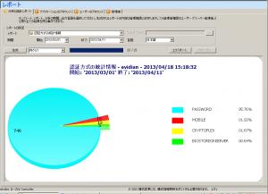 InstallModule_Report