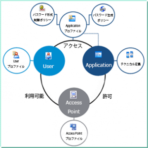 Security_policy_JP