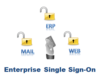 Strong passwords on applications with no password-typing for the user is implemented by Evidian Enterprise Single Sign-On.