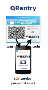 A self-service password reset tool with a smartphone and a QR code is imlemented by  Evidian QRentry.