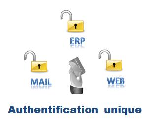 Evidian met en œuvre une authentification unique avec mot de passe fort sur les applications et sans mot de passe à saisir pour l'utilisateur.