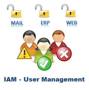 The user management in the Enterprise, from arrival to departure, is implemented by Evidian IAM (Identity and Access Management).